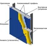Сэндвич панели поэлементной сборки, Барнаул