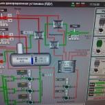 Программирование промышленных контроллеров PLC, Барнаул